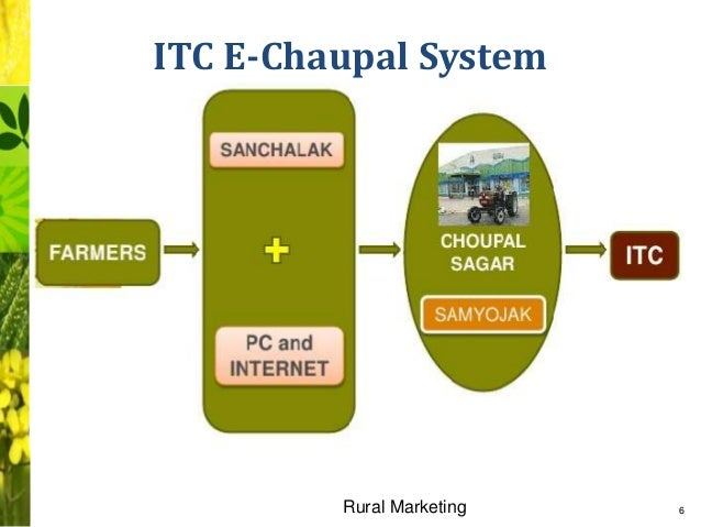 the itc e choupal initiative case study E-choupalit for change case study e-choupal – an initiative of itc it for change 2008 this case study is part of a research project that sought to analyse how different telecentre models approach development on the ground, proceeding to elaborate a typology based on the cornerstones of participation and equity.