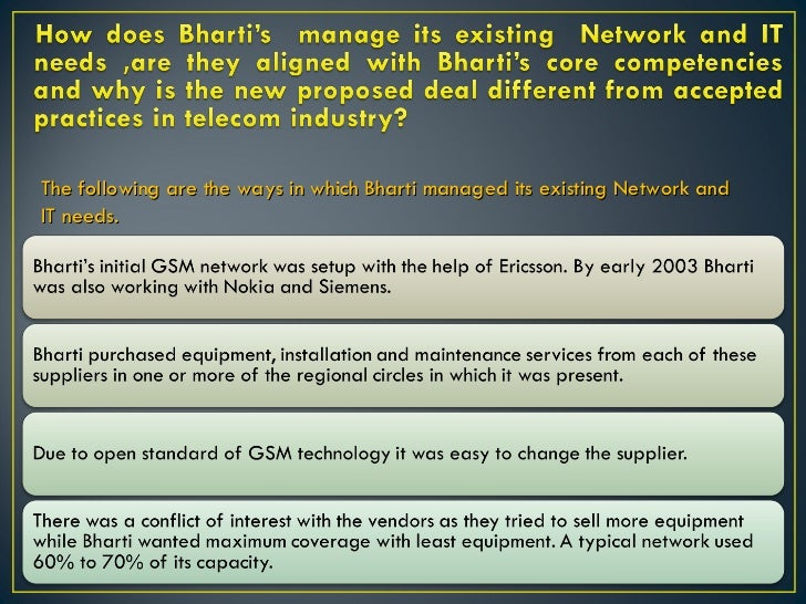 strategic analysis of bharti airtel limited Bharti airtel limited, swot analysis // bharti airtel limited swot analysisapr2013, p1 a business analysis of bharti airtel ltd, which is a telecommunications company, is provided, focusing on its strengths, weaknesses, opportunities for improvement and threats to the company.