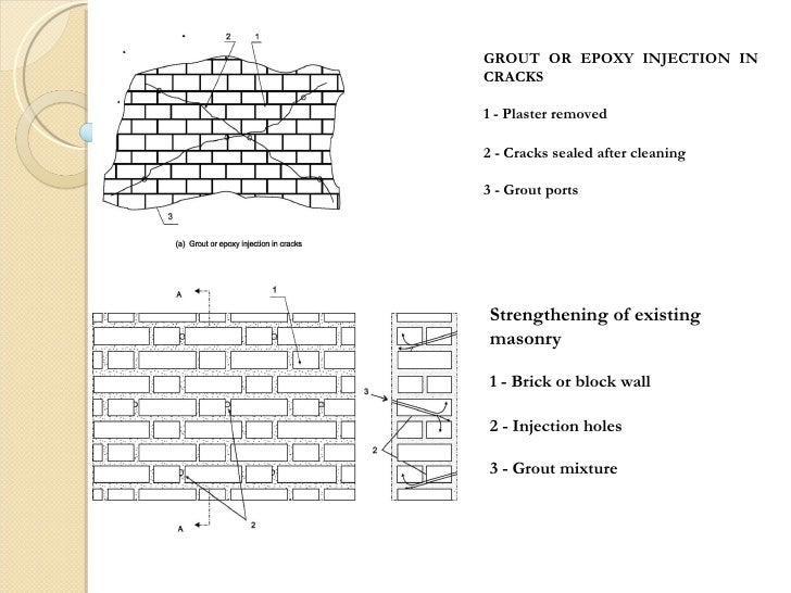 group 2 brick masonry 0506 1706 3006 5207 29 strengthening wire mesh