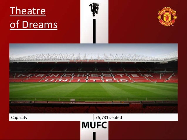 Red Cafe Mufc
