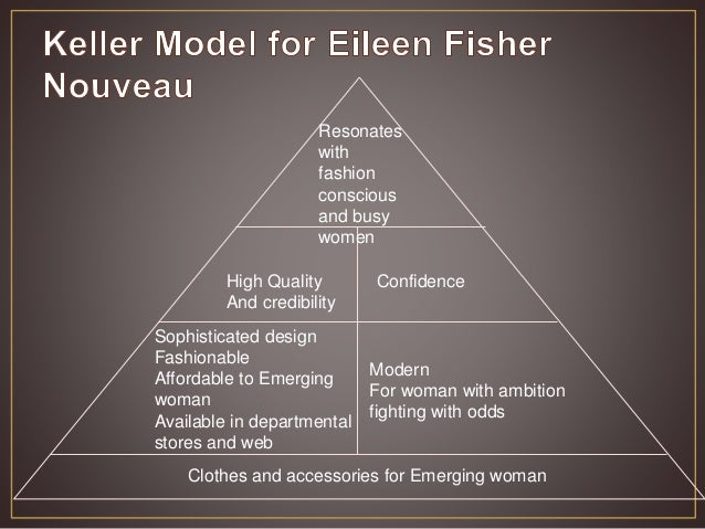 eileen fisher case study essay This presentation contains the following for eileen fisher, retail fashion brand:  problem statement decisions to be made company.