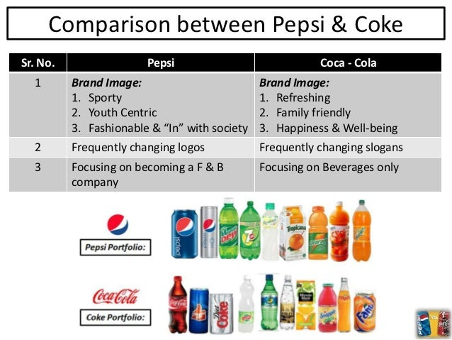 coca cola pepsi compare contrast Both coca-cola and pepsi are entrenched firms in the beverage market but i think coke gain higher profit than pepsi the advertisement lines for these two famous soft drinks are enjoy coco-cola x from the coco-cola company and joy of cola  from the pepsi.