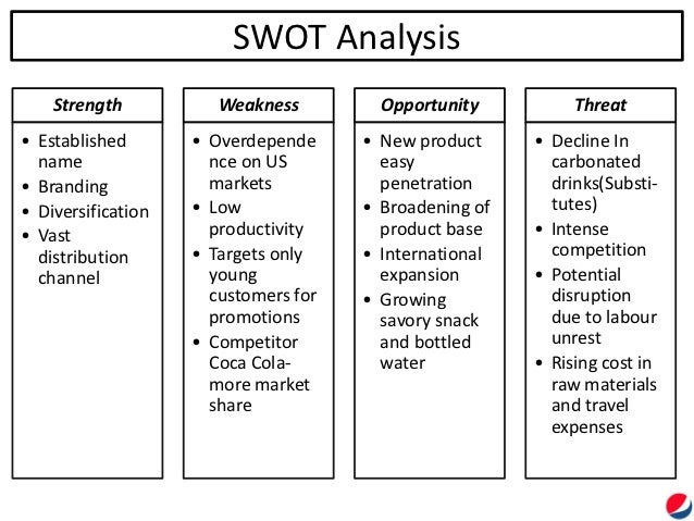 pepsi india swot analysis Read this essay on pepsico business analysis swot analysis conducting a swot analysis of pepsico will determine the current products in india.