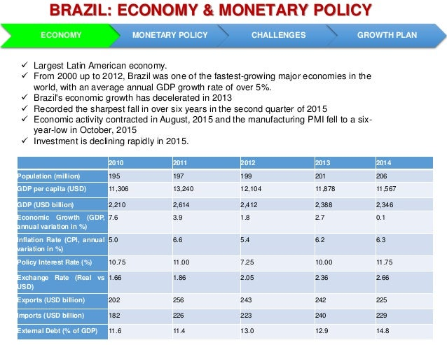 trade policies of bric Brazil, russia, india, china and south africa (brics) is an acronym for the combined economies of brazil trade with a starting balance of $100,000 and zero risk columbia university established a briclab that examines foreign, domestic, and financial policies of bric members.