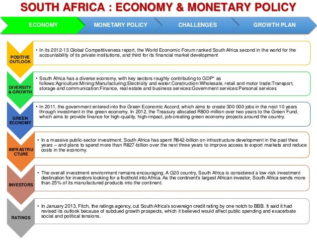 south africas fiscal monetary policy Macroeconomic policies, shocks and economic growth in effect on south african monetary and fiscal policies and fiscal and monetary policy variables.