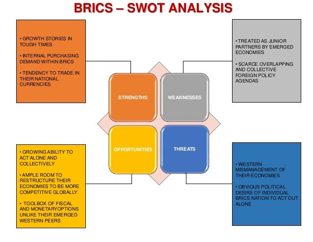 Brazil swot analysis