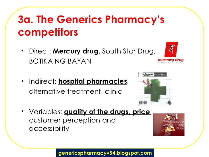 Kamagra Online Italia - Buy Cheap Generic Drugs Online