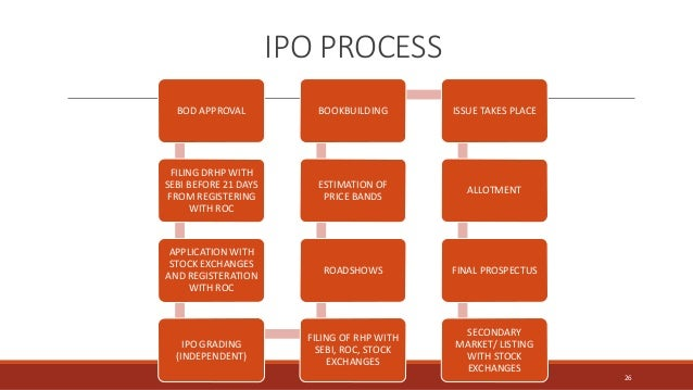 Allotment of shankara buildings ipo