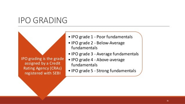 IPO GRADING IPO grading is the grade assigned by a Credit Rating Agency (CRAs) registered with SEBI • IPO grade 1 ‐ Poor f...