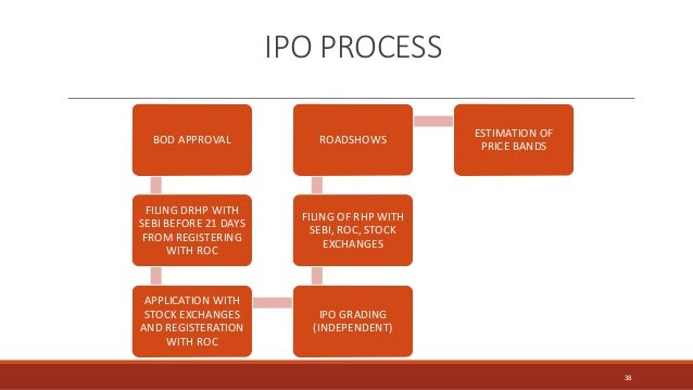 Ipo process analyst presentation