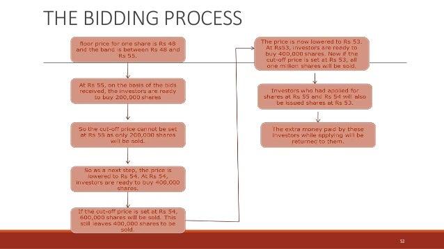 THE BIDDING PROCESS 52