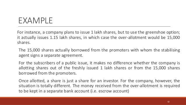 EXAMPLE For instance, a company plans to issue 1 lakh shares, but to use the greenshoe option; it actually issues 1.15 lak...