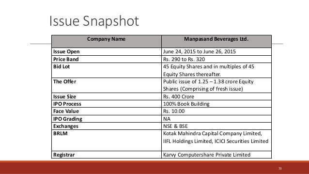 Company Name Manpasand Beverages Ltd. Issue Open June 24, 2015 to June 26, 2015 Price Band Rs. 290 to Rs. 320 Bid Lot 45 E...