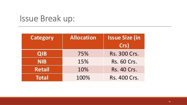 Category Allocation Issue Size (in Crs) QIB 75% Rs. 300 Crs. NIB 15% Rs. 60 Crs. Retail 10% Rs. 40 Crs. Total 100% Rs. 400...