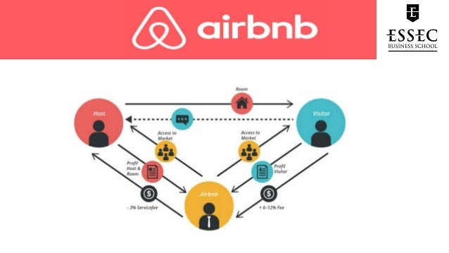 I Rented Apartments To Rent Out On Airbnb For Profit
