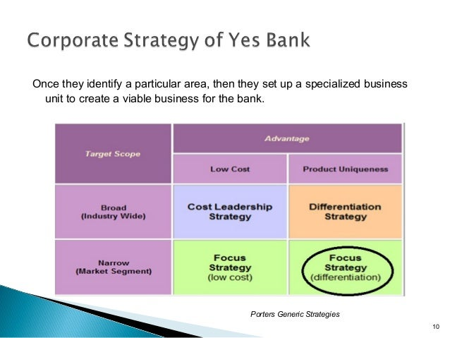 How to Write a Strategic Plan for Deposit Operations of a Bank