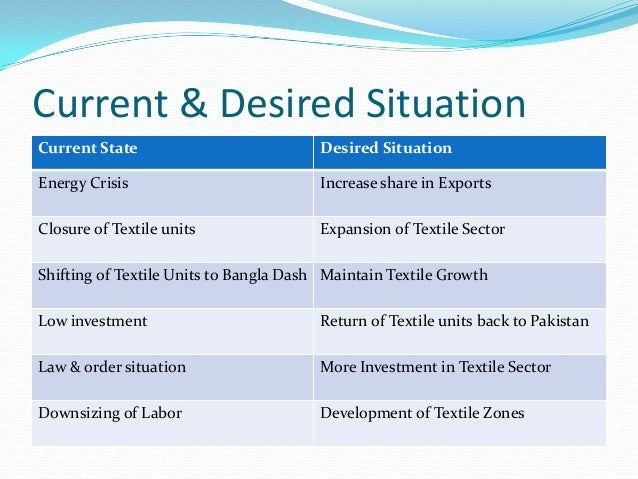 Policy analysis on Pakistan textile sector