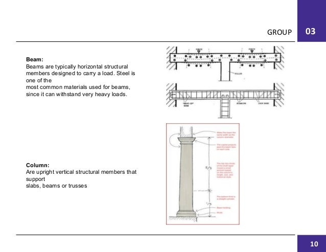 Floor Support Beam Span Design And Construction