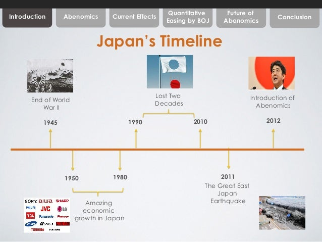 an introduction to the economy of japan The hydrogen economy: an introduction thorsteinn i sigfusson  japan brazil usa united kingdom european commission france.