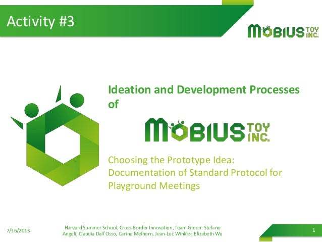 Ideation and Development Processes of Choosing the Prototype Idea: Documentation of Standard Protocol for Playground Meeti...