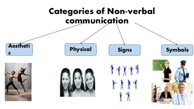 Presentation on Non-Verbal Communication  Non