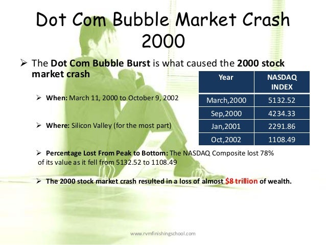 dot com bubble effect on economy