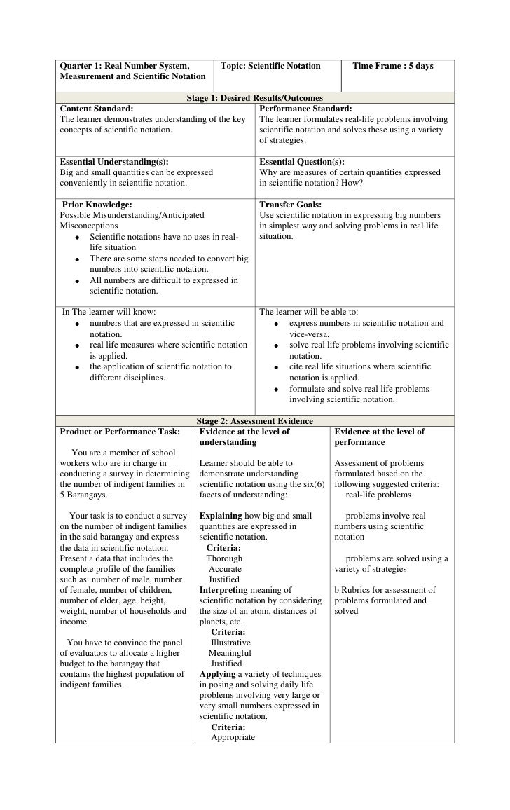 <ul><li>Quarter 1: Real Number System,Measurement and Scientific Notation Topic: Scientific NotationTime Frame : 5 daysSta...