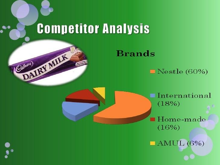 Keyword Analysis & Research: 4ps analysis