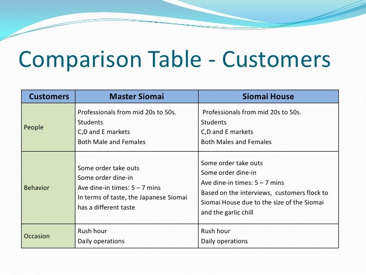 Patmai business plan