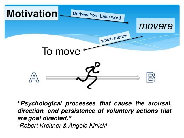 Motivation Theory - Assignment Slide 2