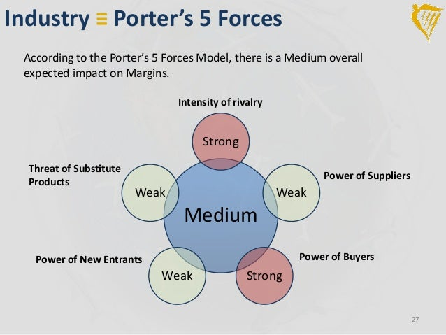 walgreens porters five forces High five porter's 5 the last thing i want to mention about porter's 5 forces and how it relates to walgreens involves contrived deterrence.