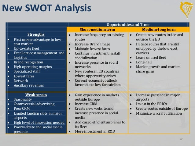 ryanair swot Ryanair's further development and improvement towards customers, swot and pestel analysis of ryanair, placing ryanair in porter's generic strategies, use porter's five forces to identify profitability in the industry and applying christensen's disruptive innovation model to ryanair.