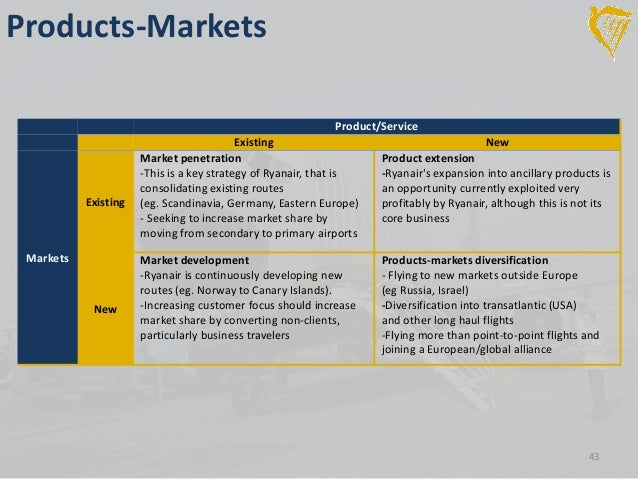 International Strategic Management. The examples of Ryanair, Walt Disney, IKEA and others