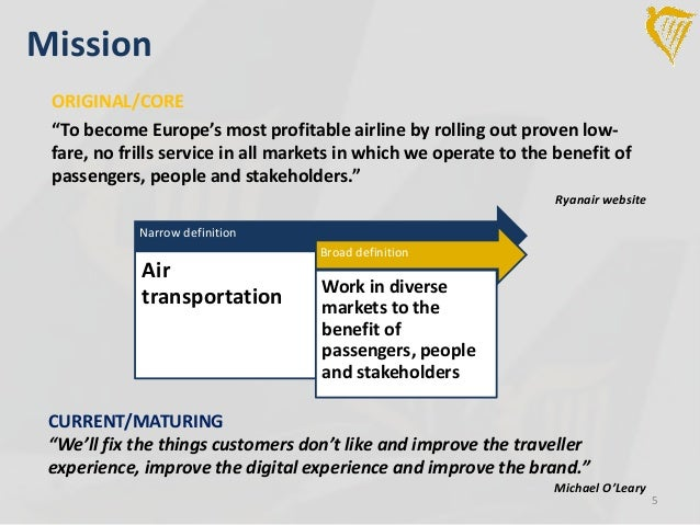 Ryanair mission statement