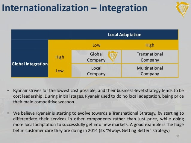 ryanair strategy The ryanair brand is  what is the secret to its  london heathrow and airbus he has also delivered training in digital aviation strategy for hundreds of.
