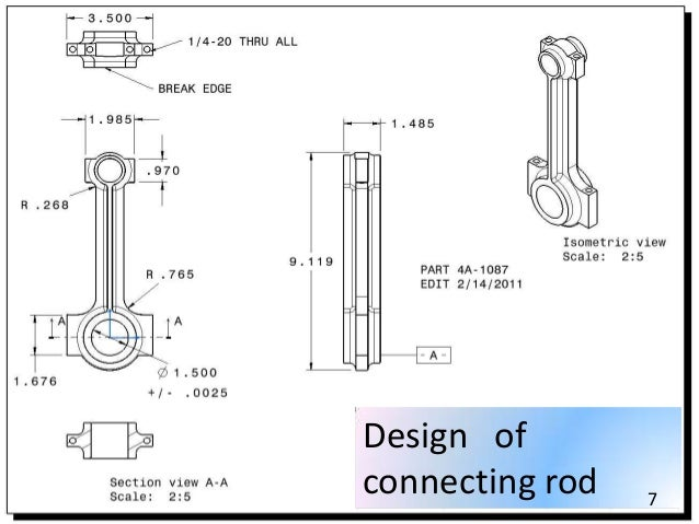 manufacturing of connecting rod rh slideshare net Engine Diagram with Labels 4 Cylinder Engine Diagram
