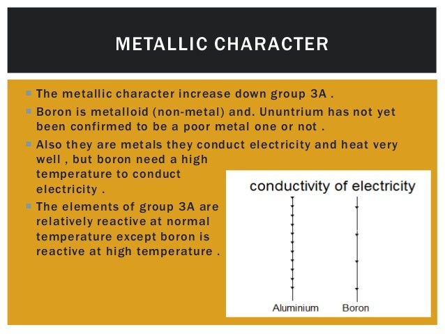 an introduction to the element gallium Memory peg highly reflective metal which melts slightly above body temperature  and wets glass one of the few substances that expands as it solidifies.