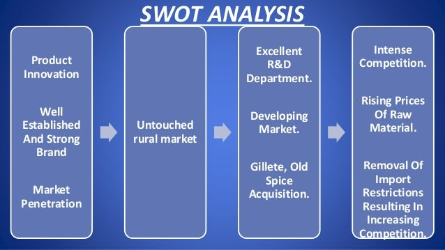 duracell swot Gp batteries international limited (g08) - financial and strategic swot analysis review provides you an in-depth strategic swot analysis of the company's.
