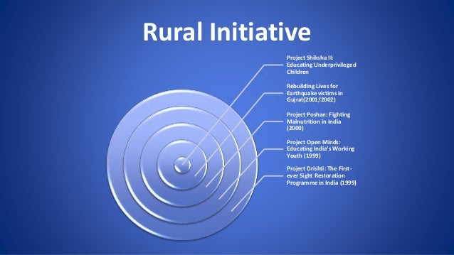 project report on rural marketing strategies of fmcg products What are the best examples of rural marketing in what is a marketing strategy for rural skills and facilities needed to set up and market fmcg products.