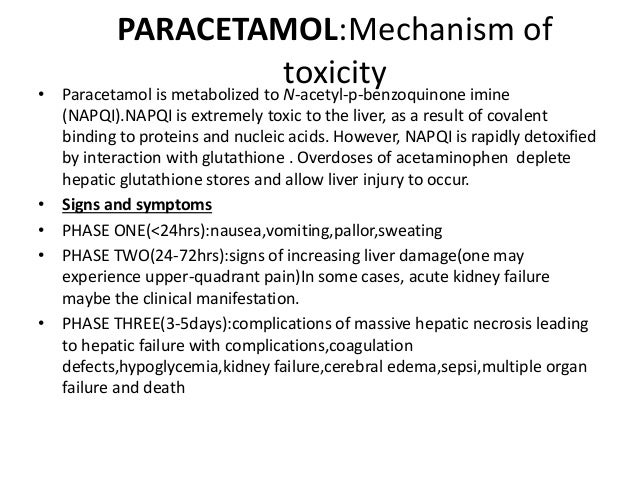 Paracetamol Ferrous Sulfate And Paclitaxel on kidney pain symptoms