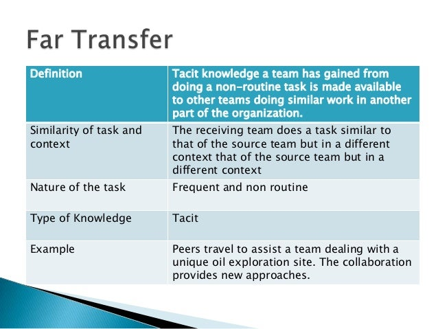 3. Working definitions and examples for commonly used knowledge.