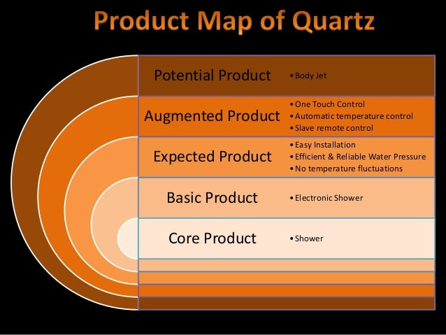 aqualisa quartz swot analysis - aqualisa quartz what is the quartz value proposition to plumbers and to the consumers the value proposition to the plumbers is the relative ease of installation that reduces the time by up to 15 days over a standard shower installation.