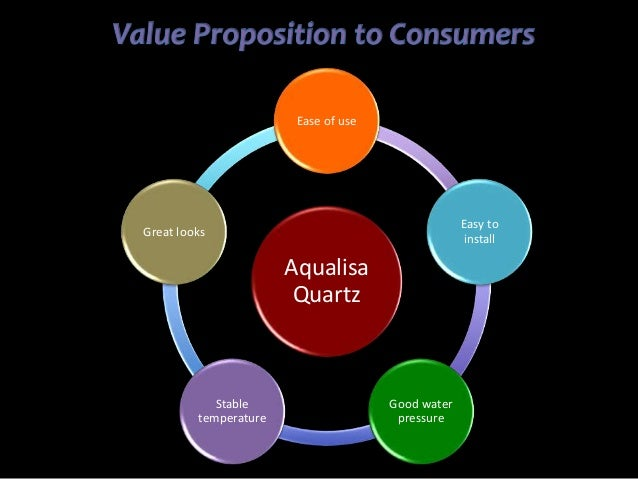 aqualisa quartz marketing strategy Introduction: aqualisa was a high reputation company and launched the quartz shower, which is the first significant innovation product in the uk shower market this.
