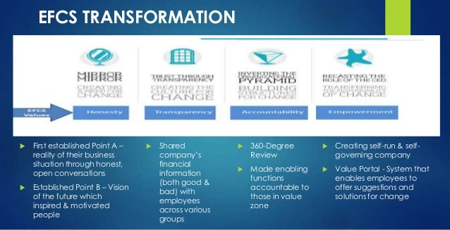 EFCS TRANSFORMATION  First established Point A – reality of their business situation through honest, open conversations ...