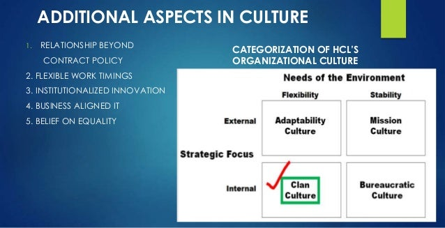 ADDITIONAL ASPECTS IN CULTURE 1. RELATIONSHIP BEYOND CONTRACT POLICY 2. FLEXIBLE WORK TIMINGS 3. INSTITUTIONALIZED INNOVAT...