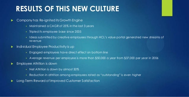 RESULTS OF THIS NEW CULTURE  Company has Re-ignited its Growth Engine  Maintained a CAGR of 25% in the last 3 years  Tr...