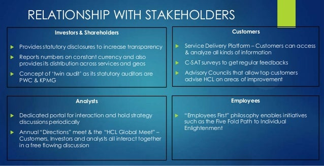RELATIONSHIP WITH STAKEHOLDERS Investors & Shareholders  Provides statutory disclosures to increase transparency  Report...