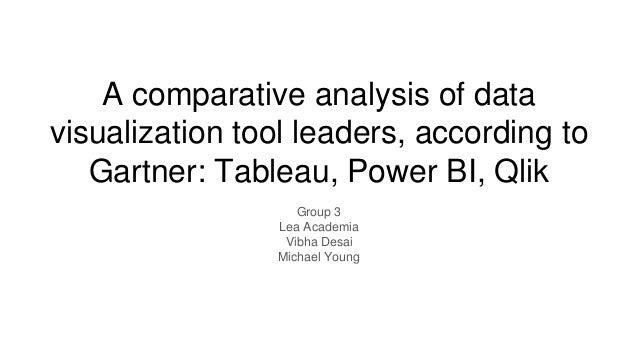 Group 3 slide presentation