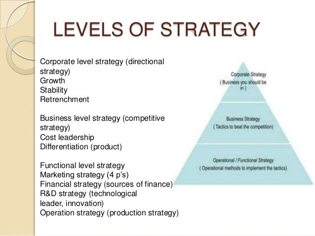 the importance of functional level strategies Corporate level strategies present the big picture of the organization these may include deciding in which product or service markets to compete they may define the geographic boundaries of the organization's operations the corporate centre may also guide allocating capital, staffing, and other.