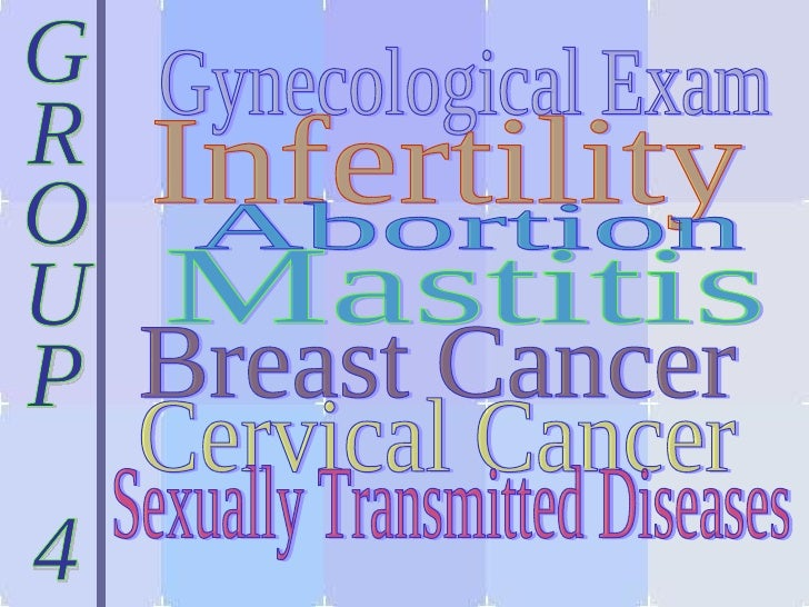 GROUP 4 Gynecological Exam Infertility Abortion Mastitis Breast Cancer Cervical Cancer Sexually Transmitted Diseases
